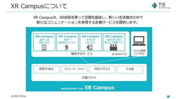 XR Campusの概要