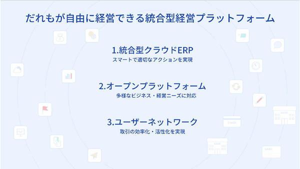 新ビジョンは「統合型クラウドERP」「オープンプラットフォーム」「ユーザーネットワーク」で構成