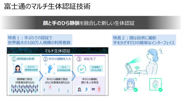 富士通のマルチ生体認証技術
