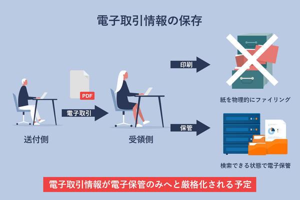 電子取引情報の保存