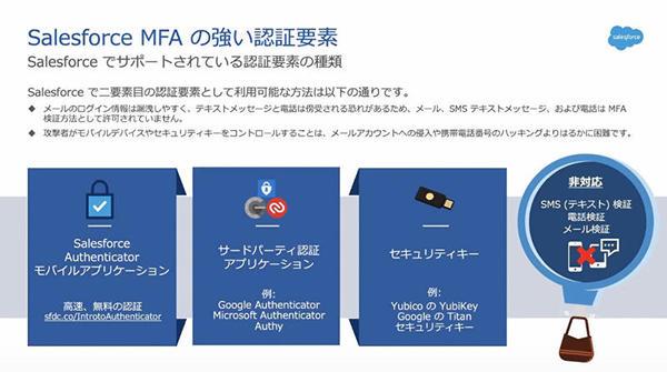 Salesforce MFAの認証要素