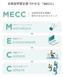 自発型学習を根付かせる「MECC」