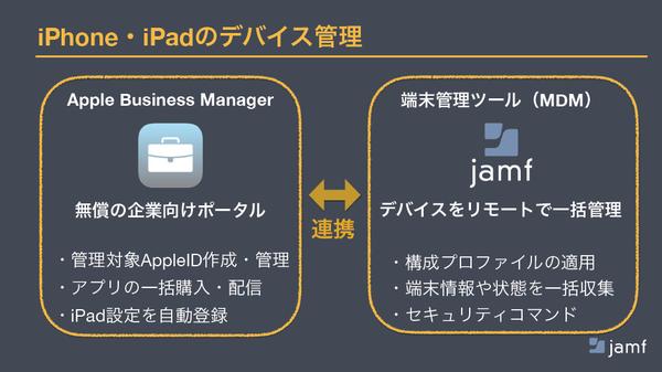 iPhone・iPadのデバイス管理