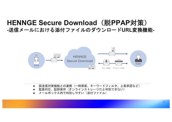 HENNGE Secure Downloadの概要