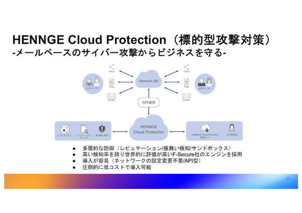 HENNGE Cloud Protectionの概要