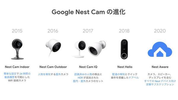Google Nest Camの変遷