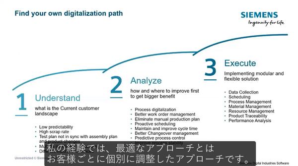 企業ごと個別に調整したアプローチが、デジタルデータを活用するうえでは求められる