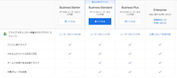 Google Workspaceをビジネスで活用する 第19回