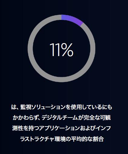 https://news.mynavi.jp/itsearch/assets_c/202104dyna001_1.png