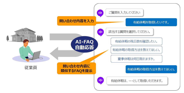 https://news.mynavi.jp/itsearch/assets_c/202105hysol001_1.png