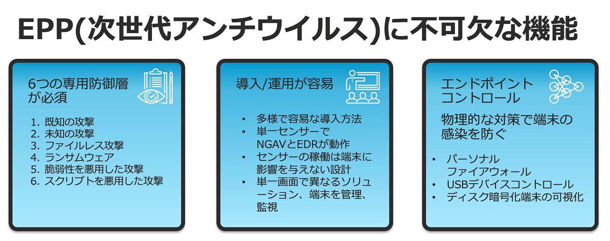 https://news.mynavi.jp/itsearch/assets_c/202106cybereason002.png