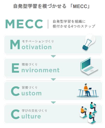https://news.mynavi.jp/itsearch/assets_c/202108schoo003.png