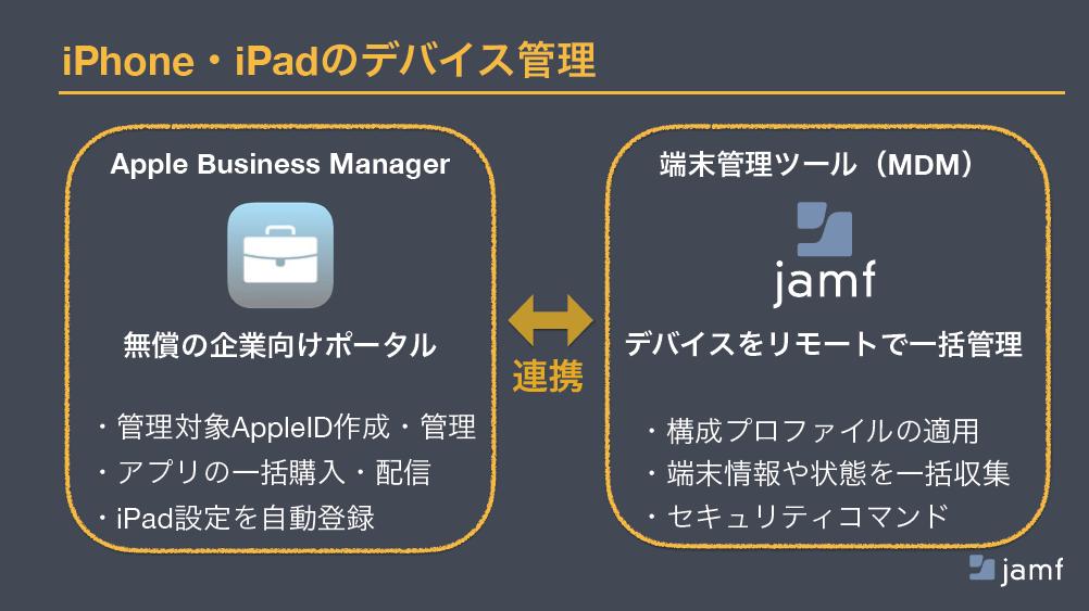 https://news.mynavi.jp/itsearch/assets_c/202109jamf002_1.png
