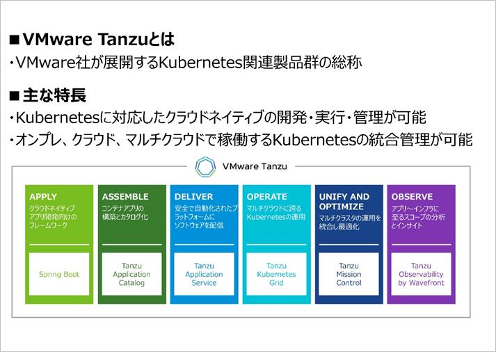 [検証] VMware Tanzuによるオンプレミス下でのKubernetes運用、そのメリットと留意点 [PR]