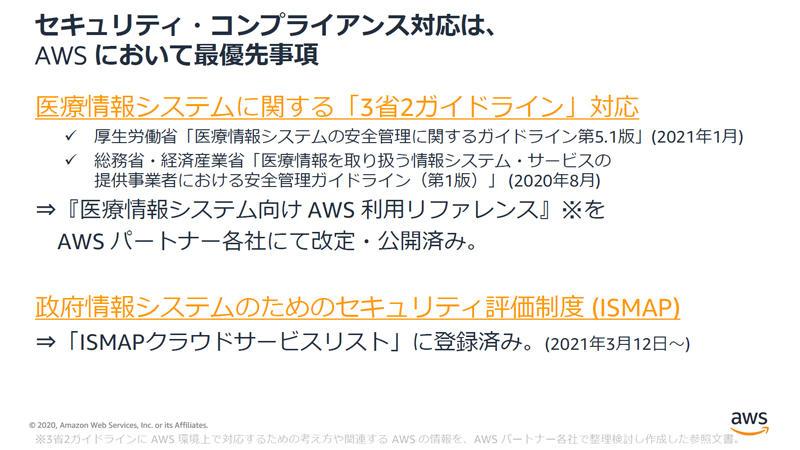 https://news.mynavi.jp/itsearch/assets_c/AWSstartupslide04.jpg
