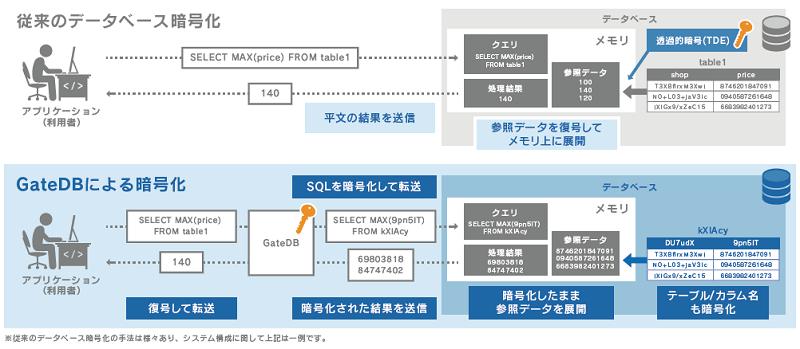https://news.mynavi.jp/itsearch/assets_c/EA002.png