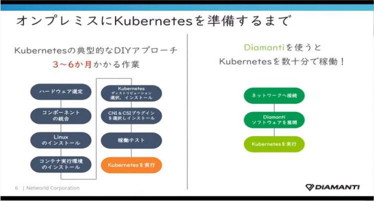 https://news.mynavi.jp/itsearch/assets_c/HC23_003.jpg