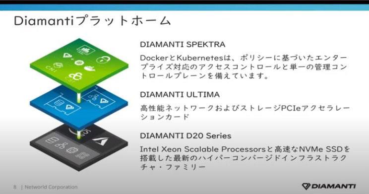 https://news.mynavi.jp/itsearch/assets_c/HC23_004.jpg