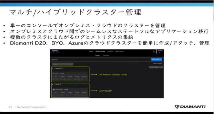 https://news.mynavi.jp/itsearch/assets_c/HC23_008.jpg