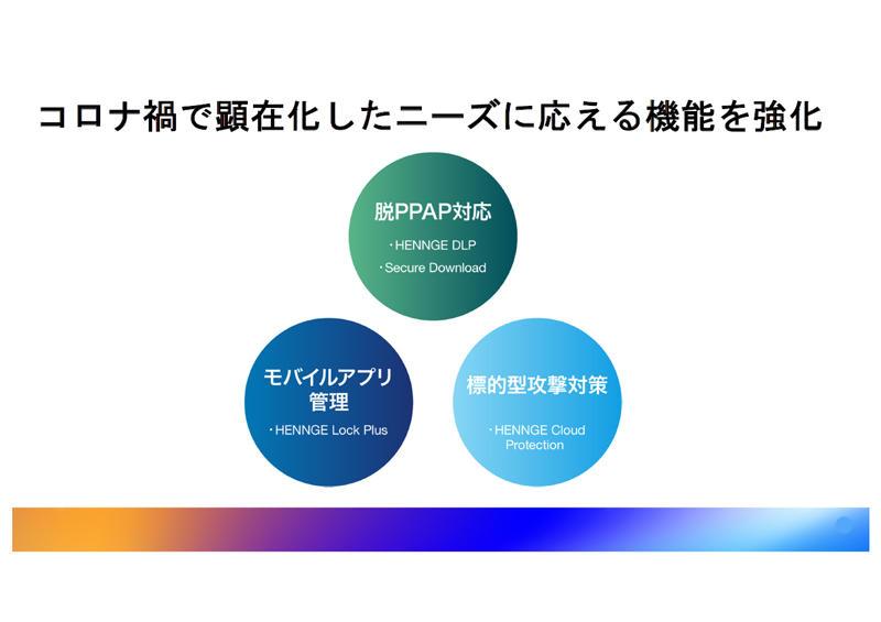 https://news.mynavi.jp/itsearch/assets_c/HENNGEONEslide01.jpg