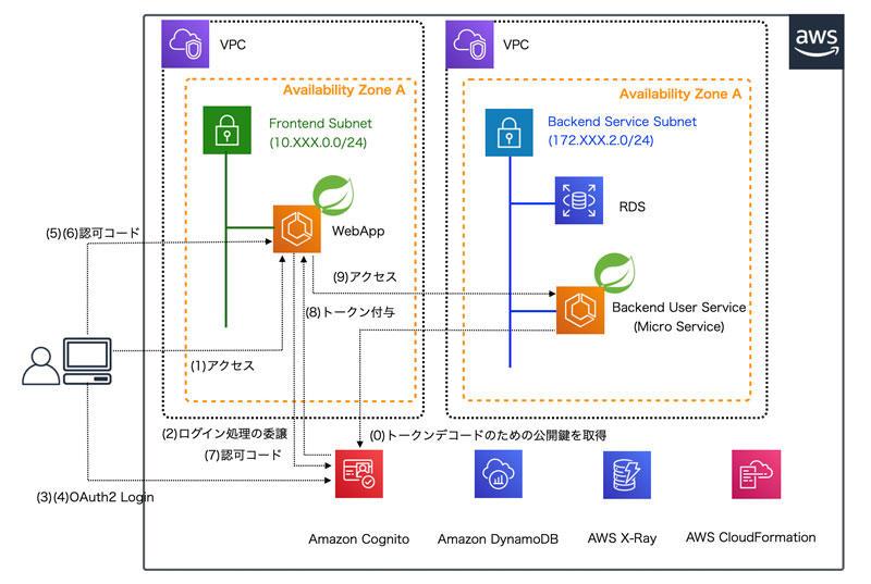 https://news.mynavi.jp/itsearch/assets_c/Micro13_001.jpg