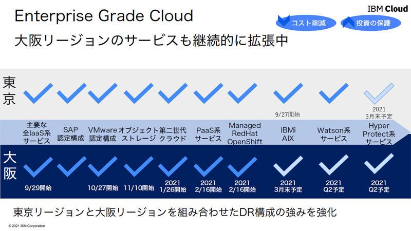 https://news.mynavi.jp/itsearch/assets_c/enterprisegradecloud1.jpg