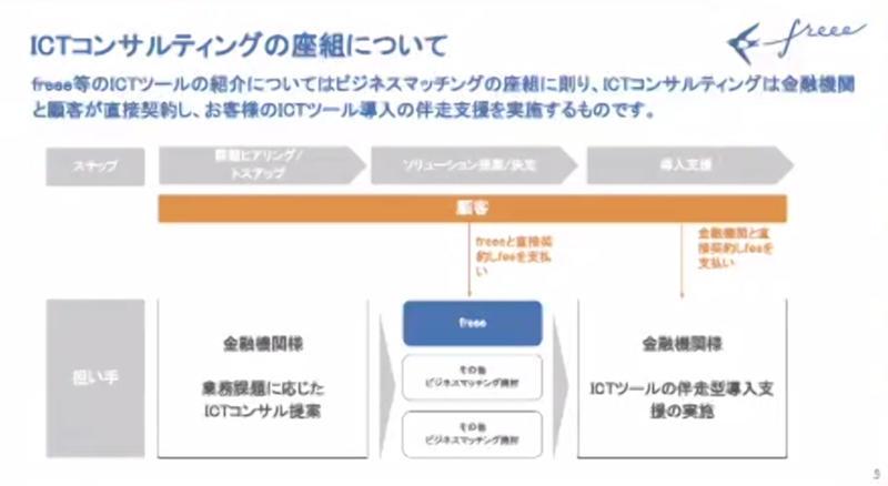 https://news.mynavi.jp/itsearch/assets_c/freeeictconsulting.jpg
