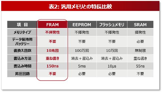https://news.mynavi.jp/itsearch/assets_c/fsm002.png