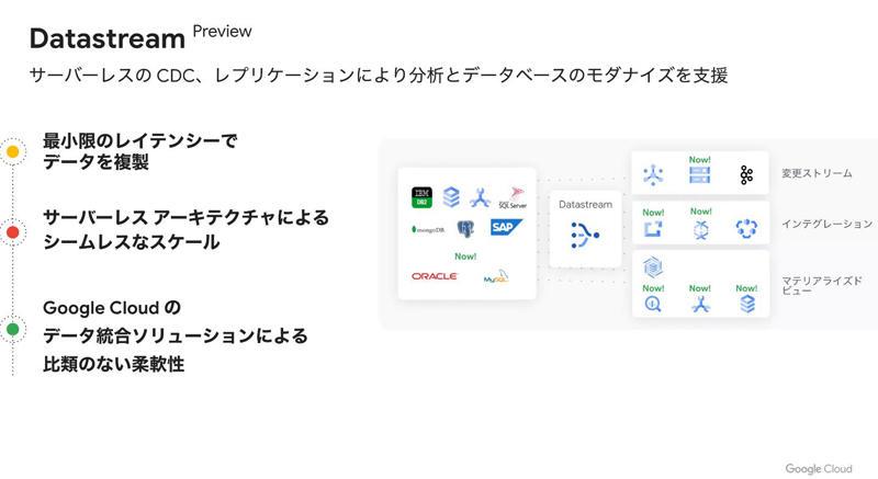 https://news.mynavi.jp/itsearch/assets_c/googleclouddatacloudslide04.jpg