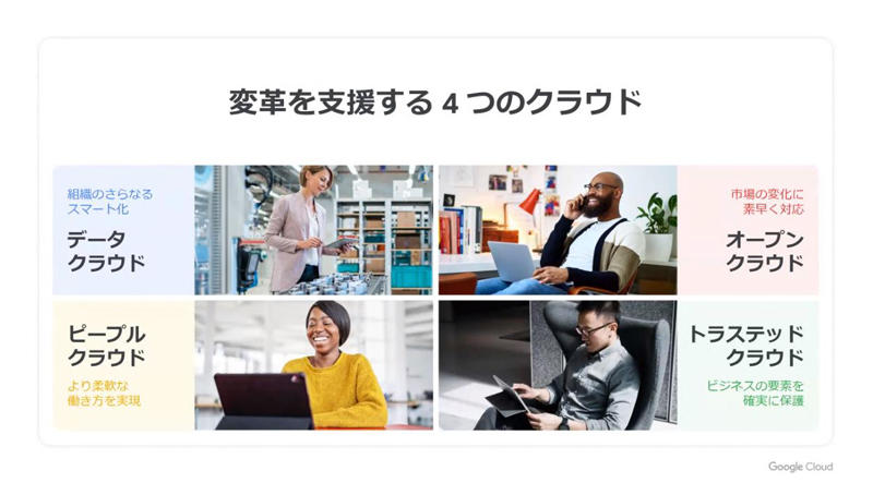 https://news.mynavi.jp/itsearch/assets_c/googleclouddayslide01.jpg