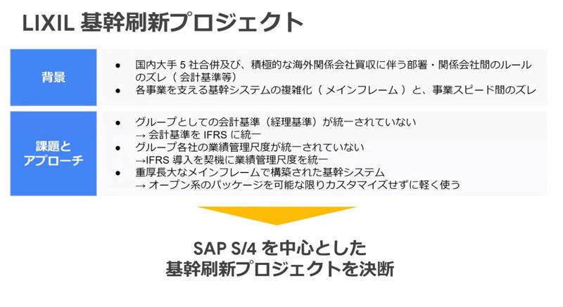 https://news.mynavi.jp/itsearch/assets_c/googlelixilslide01.jpg