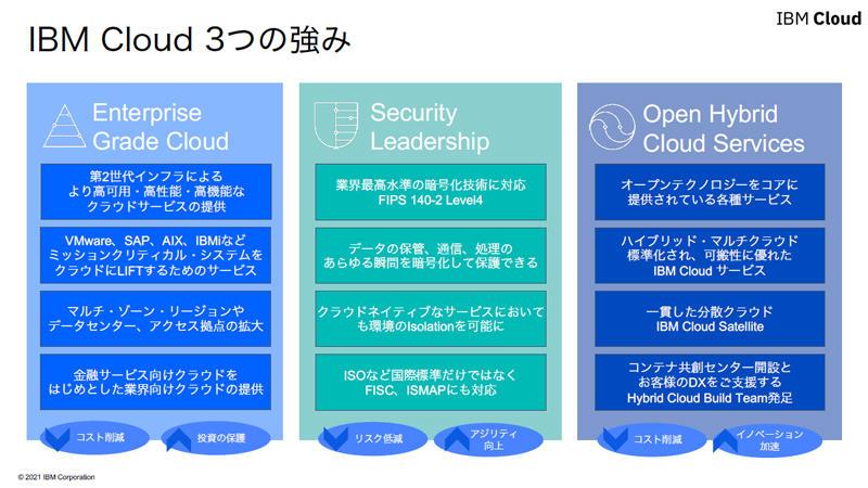https://news.mynavi.jp/itsearch/assets_c/ibmcloud3point.jpg