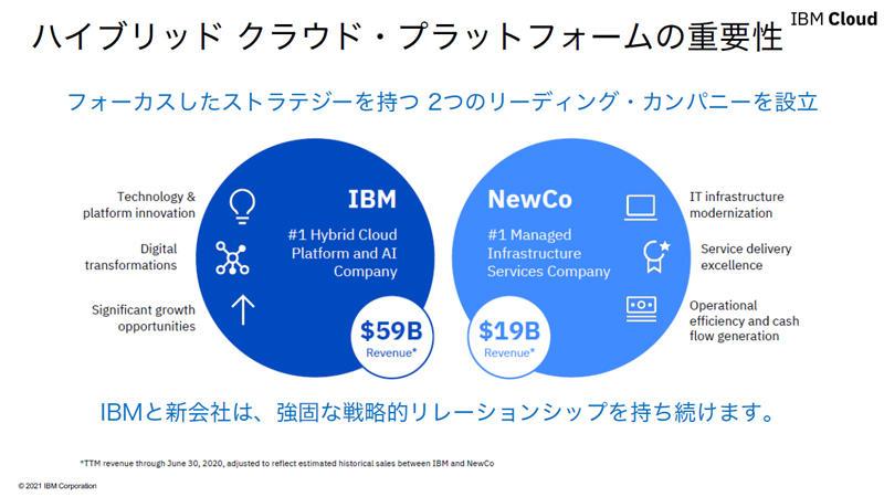 https://news.mynavi.jp/itsearch/assets_c/ibmhybridcloudplatform.jpg