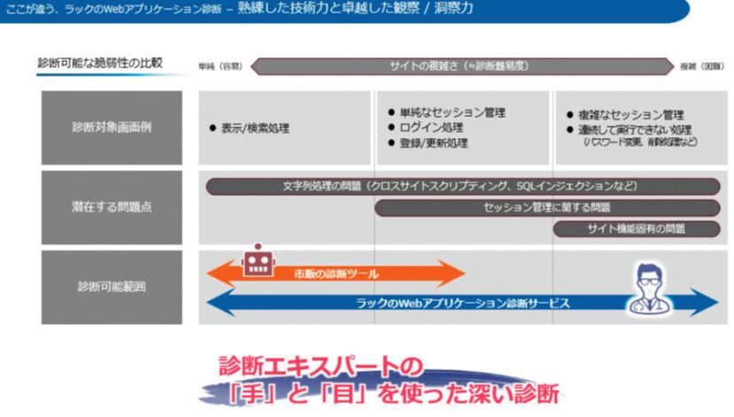 https://news.mynavi.jp/itsearch/assets_c/lac002_1.png