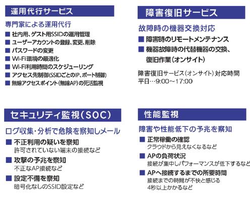 https://news.mynavi.jp/itsearch/assets_c/ootsuka_aruba_003.png