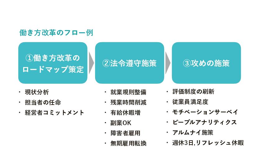 https://news.mynavi.jp/itsearch/assets_c/smarthr002.png