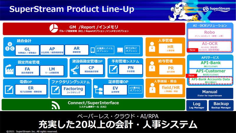 https://news.mynavi.jp/itsearch/assets_c/superstreamslide01.jpg