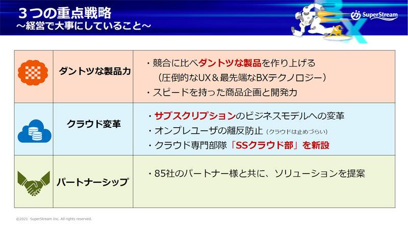 https://news.mynavi.jp/itsearch/assets_c/superstreamslide02.jpg