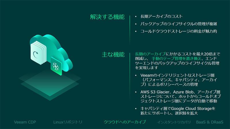 https://news.mynavi.jp/itsearch/assets_c/veeamcloud.jpg