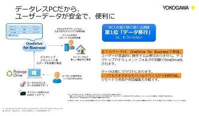 【特別企画】テレワーク環境下におけるデバイス管理――ネットワーク負荷の軽減と、安全で確実なパッチ配信...