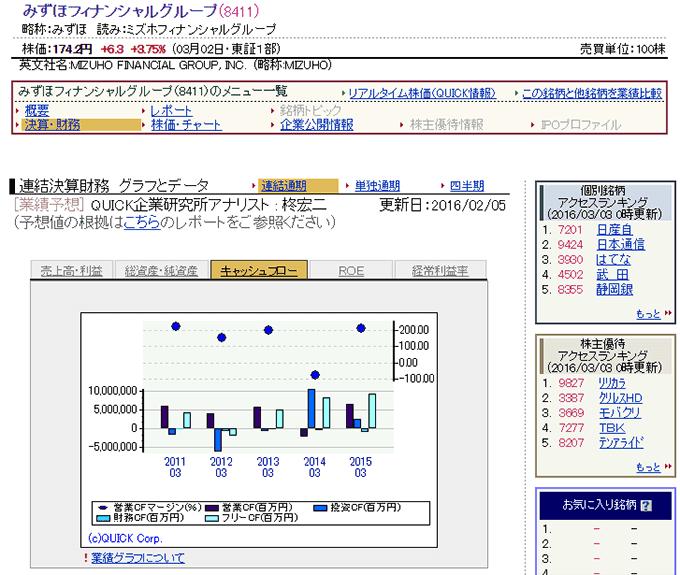 松井証券が提供するサービス「QUICKリサーチネット」