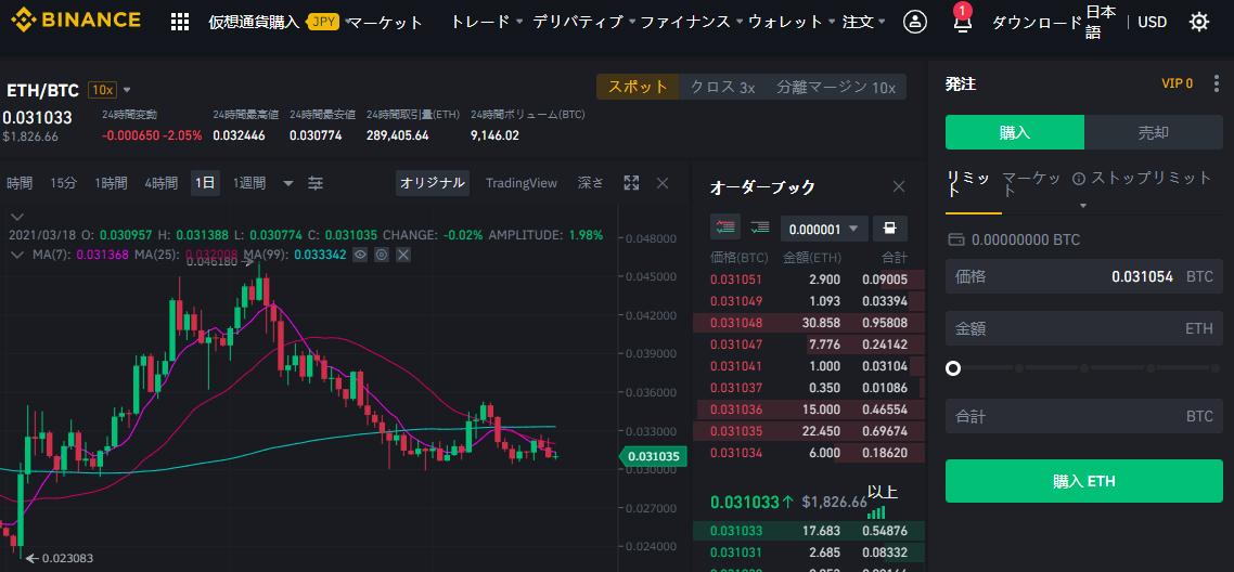 BINANCEの取引画面