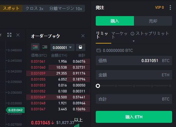 BINANCEの取引画面「リミット」
