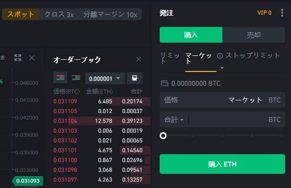 BINANCEの取引画面「マーケット」
