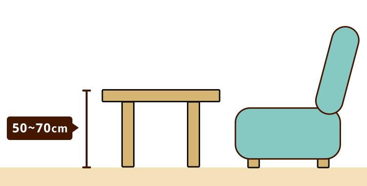 ローテーブルの高さ ソファで食事をする場合