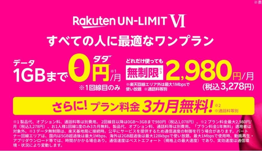 「Rakuten UN-LIMIT Ⅵ」プラン料金3か月無料キャンペーン