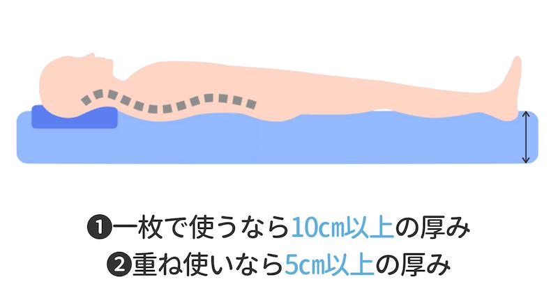 低反発マットレスの厚み解説画像