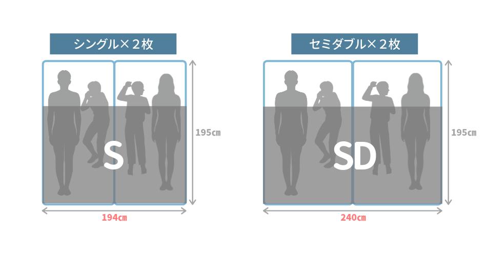 四人で寝る場合におすすめなマットレスサイズ