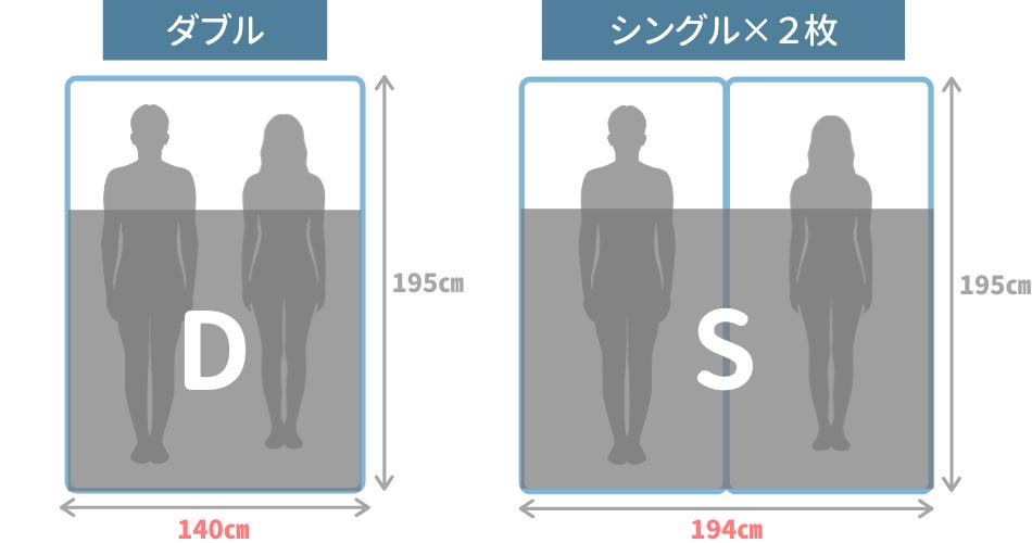 モットンに二人で寝る場合のおすすめサイズ