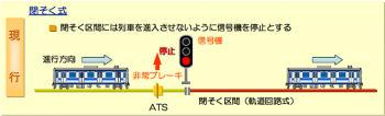 JR東日本、次世代列車制御システム「ATACS」を実用化へ